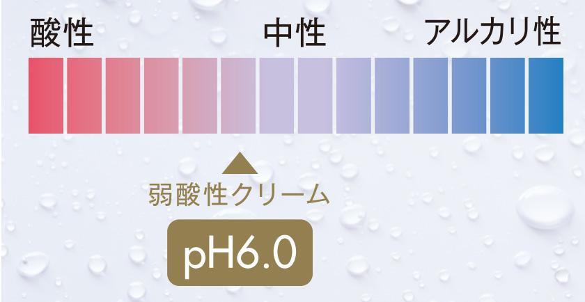 pHクリーム