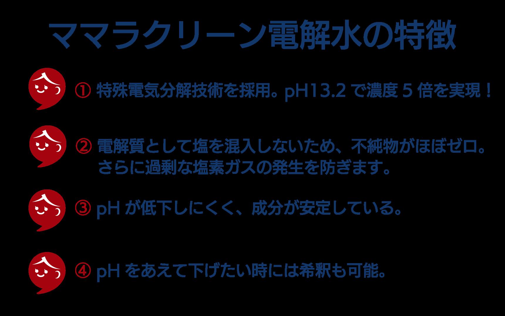 ママラクリーン電解水の特徴 ①特殊電気分解技術を採用。pH13.2で濃度5倍を実現! ②電解質として塩を混入しないため、不純物がほぼゼロ。さらに過剰な塩素ガスの発生を防ぎます。 ③pHが低下しにくく、成分が安定している。 ④pHをあえて下げたい時には希釈も可能。